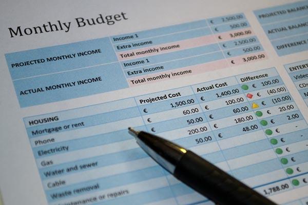 Verfügen Sie über ein ausreichendes Budget?
